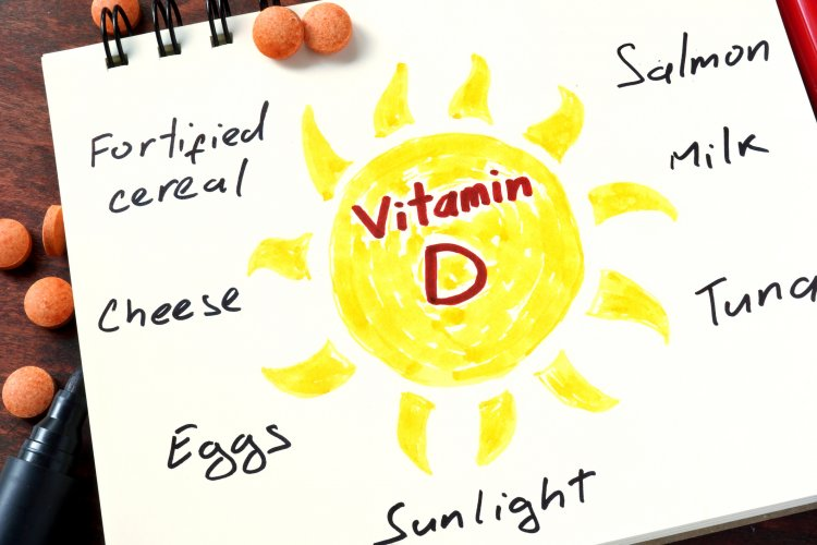 Vitamin D: Food sources, Absorption and storage, Functions & Recommended Intake